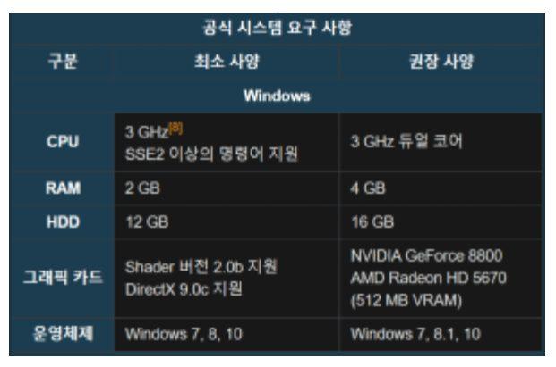 가성비 게임용 노트북 추천 (롤, 배그, 메이플, 오버워치) 2021 순위3